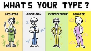 2 cách kiểm tra sự tương thích giữa ngành nghề và tính cách bản thân