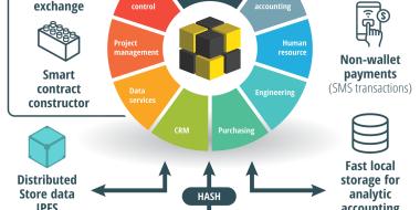 Mô hình khái niệm về giá trị kinh doanh của hệ hoạch định nguồn lực tổ chức trên điện toán đám mây