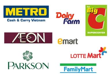Quốc gia nào thu hút sự quan tâm lớn nhất của các nhà bán lẻ?