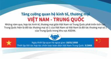 Một số kết quả nghiên cứu về thương mại dịch vụ du lịch Việt Nam - Trung Quốc