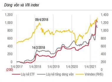 Sản xuất, kinh doanh đình trệ vì Covid, nhà đầu tư Việt Nam, Ấn Độ, Thái Lan… cùng mong kiếm lợi từ chứng khoán