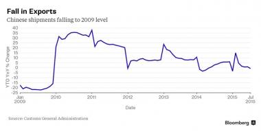 Vì sao Trung Quốc phá giá Nhân dân tệ?