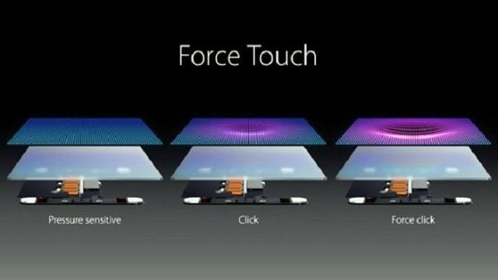 Tính năng nổi trội của công nghệ Force Touch