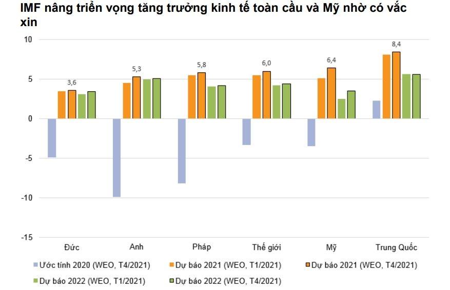 Chứng khoán Việt Nam cuối năm 2021: Còn nhiều cơ hội tốt