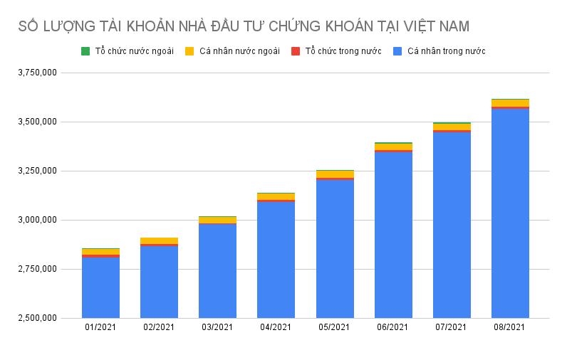 Tiềm năng phát triển TTCK Việt còn rất khả quan