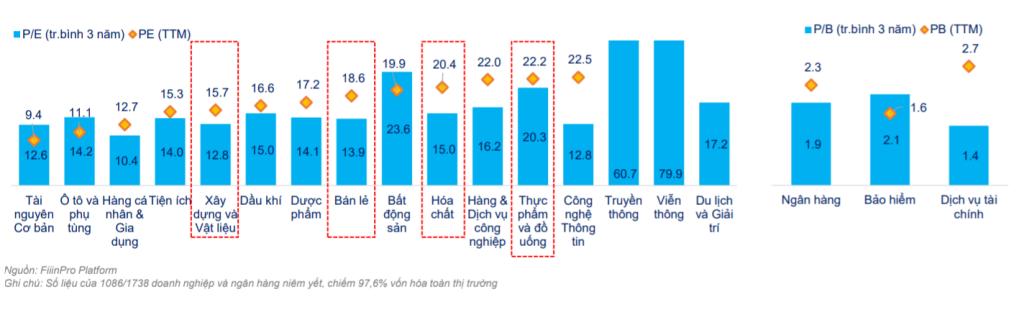 Chứng khoán Việt Nam: Chiến lược sống chung với Covid-19