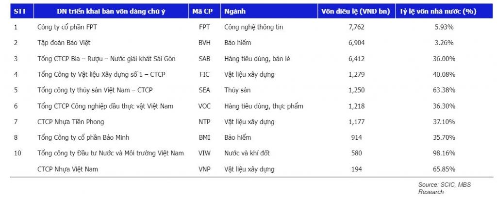 Hai động lực cho chứng khoán Việt Nam trong giai đoạn bình thường mới
