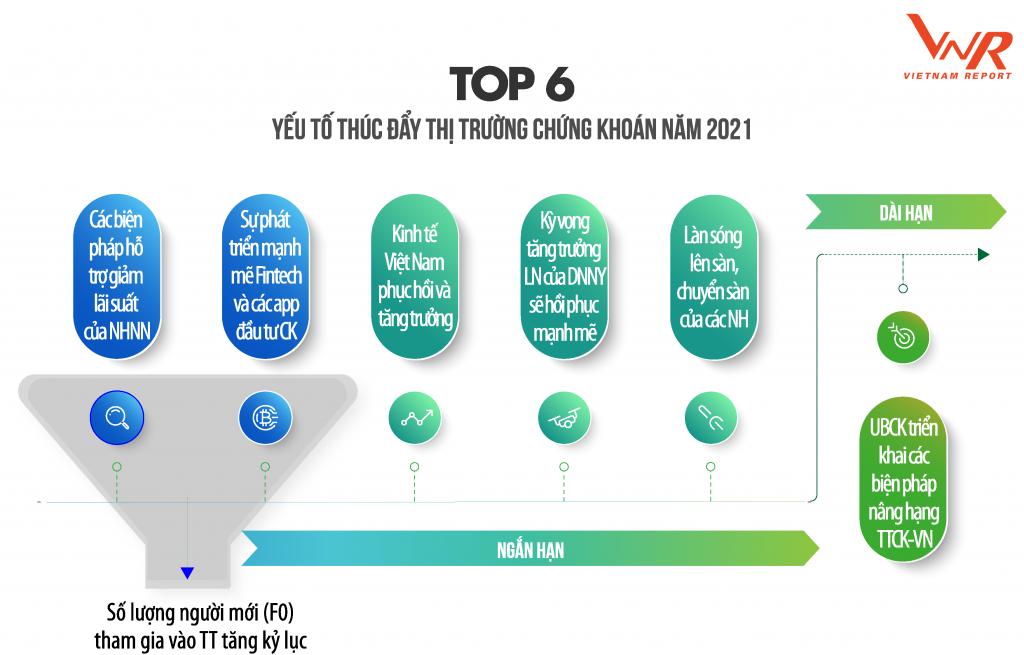 Chỉ rõ điểm yếu, Vietnam Report nêu loạt giải pháp phát triển TTCK Việt Nam