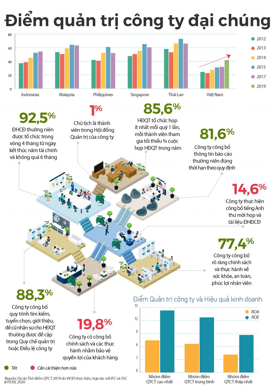 50 doanh nghiệp đại chúng uy tín: Khuyến nghị chiến lược để hiệu quả và bền vững hơn