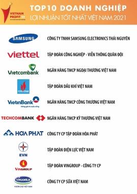 Vietnam Report công bố Top 500 doanh nghiệp lợi nhuận tốt nhất Việt Nam