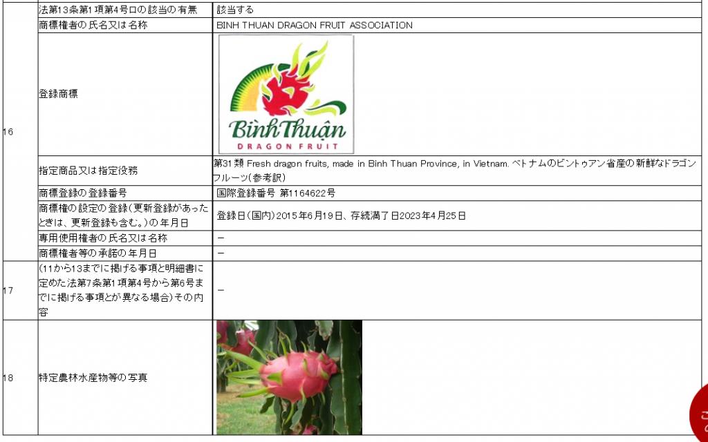 Thanh long Bình Thuận được cấp đăng ký bảo hộ chỉ dẫn địa lý vào Nhật Bản